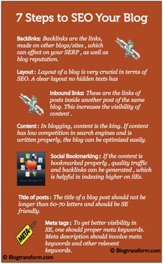 7 Steps to SEO Your Blog