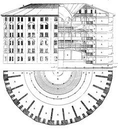 Panopticon-Skizze von Jeremy Bentham (1791)