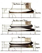 Il disegno degli ordini e il rilievo dell'architettura classica: Cinque Pezzi Facili @ Riccardo Migliari