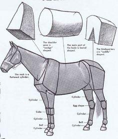 Как рисовать лошадей