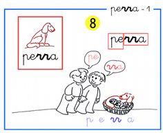 Orientación Andújar: Nueva entrega Completo método de lectoescritura paso a paso letra  RR