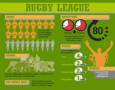 What are the differences between rugby league and rugby union? There are some differences between league and union. Take a look at the main differences. Rugby League, Pear