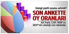 Son seçim anketinte partilerin oy oranı  