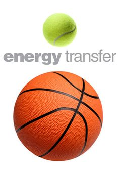 put a tennis ball on top of a basketball and drop together to watch a transfer of energy