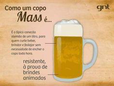 O copo certo para cada tipo de cerveja                              …