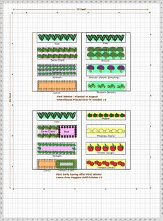 Garden Plan - 2014: Two 12' x 10' high hoop greenhouses, waiting for spring but using the time wisely.