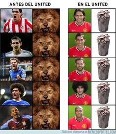 Futbol de Locura: Jugadores antes y en el Manchester United