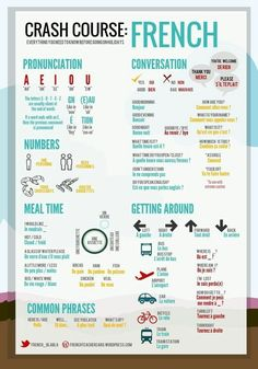 Crash course in French for the holidays I made you an infographic that gathers a. - Crash course in French for the holidays I made you an infographic that gathers all the essential in - French Language Lessons, French Language Learning, French Lessons, Foreign Language, Learning Spanish, Italian Language, Learning Italian, German Language, Spanish Lessons