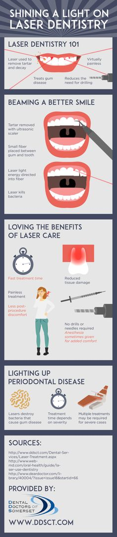 219 Best Dental Infographics Images On Pinterest Dental