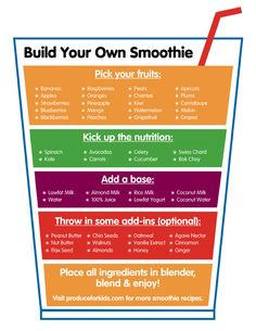 health shakes and smoothies weightloss & health shakes ; health shakes and smoothies weightloss ; health shakes and smoothies Smoothie Fruit, Easy Smoothies, Smoothie Drinks, Healthy Smoothies For Kids, Simple Smoothie Recipes, Detox Drinks, Ninja Smoothie Recipes, Smoothie Chart, Juice Recipes
