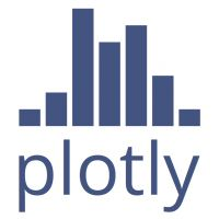 Beautiful interactive data viz using plotly in R and Python