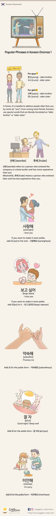 Popular Phrases in Korean Chat to Learn Korean with Eggbun! Korean Phrases, Korean Words, How To Speak Korean, Learn Korean, Learn Hangul, Korean Lessons, Korean Language Learning, Aesthetic Words, Language Study