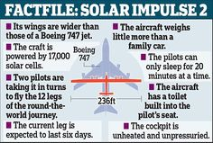 Solar Impulse faces a race against time to finish its round-the-world trip | Daily Mail Online