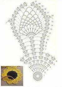 Relasé: Centrotvola all'uncinetto a forma di girasole - schema