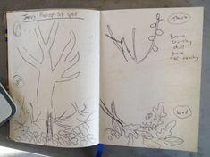 nature school project- nature journals — Sparkle Stories Sparkle Stories, Sparkle Crafts, Scientific Journal, Nature Journal, School Projects, Journals, Journal Art, Journal, Writers Notebook