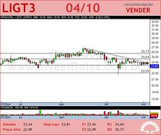 LIGHT S/A - LIGT3 - 04/10/2012 #LIGT3 #analises #bovespa