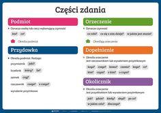 Teacher Morale, Polish Language, Donia, School Notes, Girls World, Dyslexia, Study Notes, Study Motivation, Funny Texts