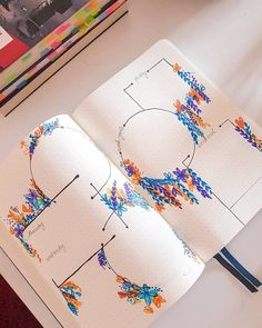 Bullet Journal Drawing Ideas for Beginners - BuJoing Birthday Bullet Journal, Bullet Journal Writing, Bullet Journal Travel, Bullet Journal Banner, Bullet Journal Quotes, Bullet Journal Aesthetic, Bullet Journal Themes, Bullet Journal Spread, Bullet Journal Layout