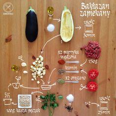 Bakłażan zapiekany przepis Baked Eggplant, Easy Meals, Easy Recipes, Baking, Blog, Food, Easy Keto Recipes, Oven Baked Eggplant, Easy Food Recipes