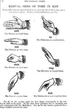 Le solfège Curwen assigne une note à chaque signe de la main.