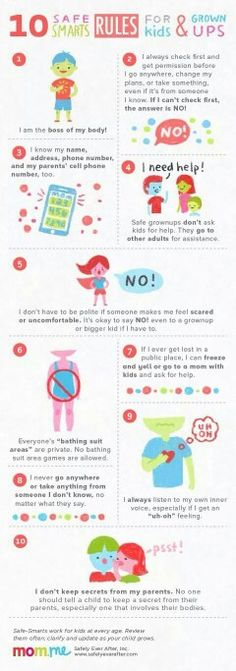 Important rules... future convos