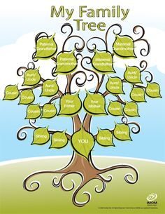 Free Family Tree Charts | Family tree chart, Genealogy and Adobe