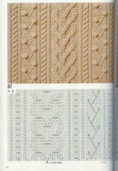 Cable stitch pattern chart