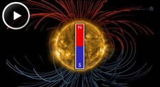 Oct 2013 : The Sun's Magnetic Field is about to Flip (within 2 months). Normal 11 year cycle. But also Coincides with Comet ISON being closest point to sun. Could the combination provide just enough stress to the Comet shell to cause shattering. If it does will exploded particles cross earth's path causing amazing meteor showers in late January?? 50-50 chance say experts.