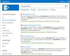 No metadata? No problem! Custom entity extraction in SharePoint 2013 - Corey Roth [MVP]