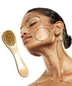 Dry brushing for your face - pic via www.skin-brushing.com