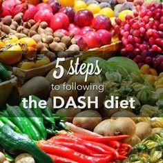 The DASH Diet Plan: DASH Diet Recipes