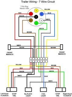 trailer wiring diagram 7 wire circuit truck to trailer trailers typical 7 way trailer wiring diagram