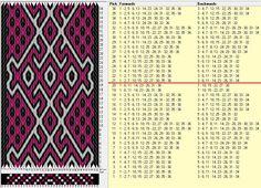 36 tarjetas, 3 colores, repite cada 20 movimientos // sed_537 diseñado en GTT༺❁
