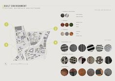 Site Analysis on Behance- Ideas and Inspiration on how to present research and visually document the high street