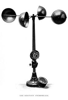ANEMOMETER- a device used to measure wind speed