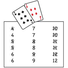 Concrete-Representational-Abstract (CRA): Place Value