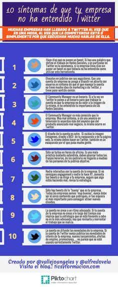Marketing Online, Social Media, Empresa, Twitter: 10 sintomas de que tu #empresa no ha entendido #twitter