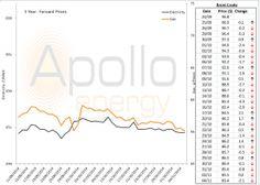 04 11 2014 300x214 Energy Market Analysis – 04 11 2014