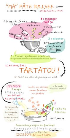 Discover recipes, home ideas, style inspiration and other ideas to try. Clean Recipes, Sweet Recipes, Cartoon Recipe, Cooks Illustrated Recipes, No Cook Desserts, French Food, Food Illustrations, Food Inspiration, Cooking Tips