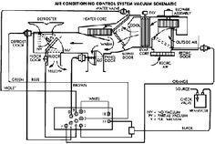 Jeep Grand Cherokee Vacuum Diagram