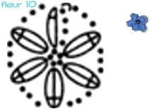 OM 2016 fleur n°10