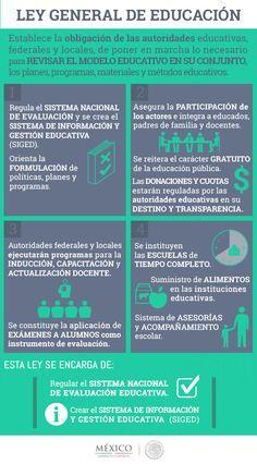 Ley General de Educación (La Reforma Educativa en México) http://www.presidencia.gob.mx/reformaeducativa/