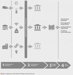 Semana 26 - PDF: The Fintech 2.0 Paper: Rebooting Financial Services