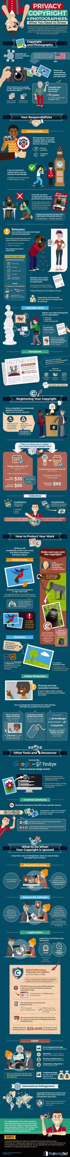 Atención, fotógrafo: Una guía ilustrada sobre privacidad y derechos de autor - Clases de Periodismo
