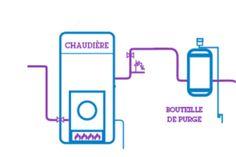 Schématheque hydraulique