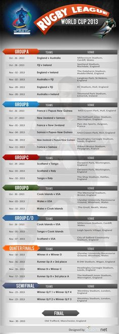 Rugby League World Cup 2013 Schedule/Fixtures. Warrington played host to teams S...