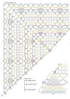 Best Ideas For Crochet Lace Jacket Pattern Ganchillo Crochet Shawl Diagram, Crochet Shawl Free, Gilet Crochet, Crochet Shawls And Wraps, Crochet Chart, Crochet Scarves, Crochet Clothes, Crochet Stitches, Crochet Lace