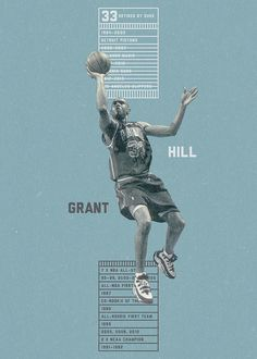 Vintage Graphic Design NBA by Hadi Alaeddin, via Behance - Sports Graphic Design, Graphic Design Posters, Graphic Design Inspiration, Sport Design, Sports Advertising, Sports Marketing, Layout Design, Design Art, Print Design