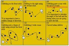 field hockey practice drills - Google Search
