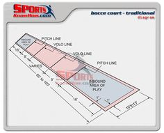 Bocce Court Dimension Diagrams, Size, Measurements, how to play etc. - SportsKnowHow.com